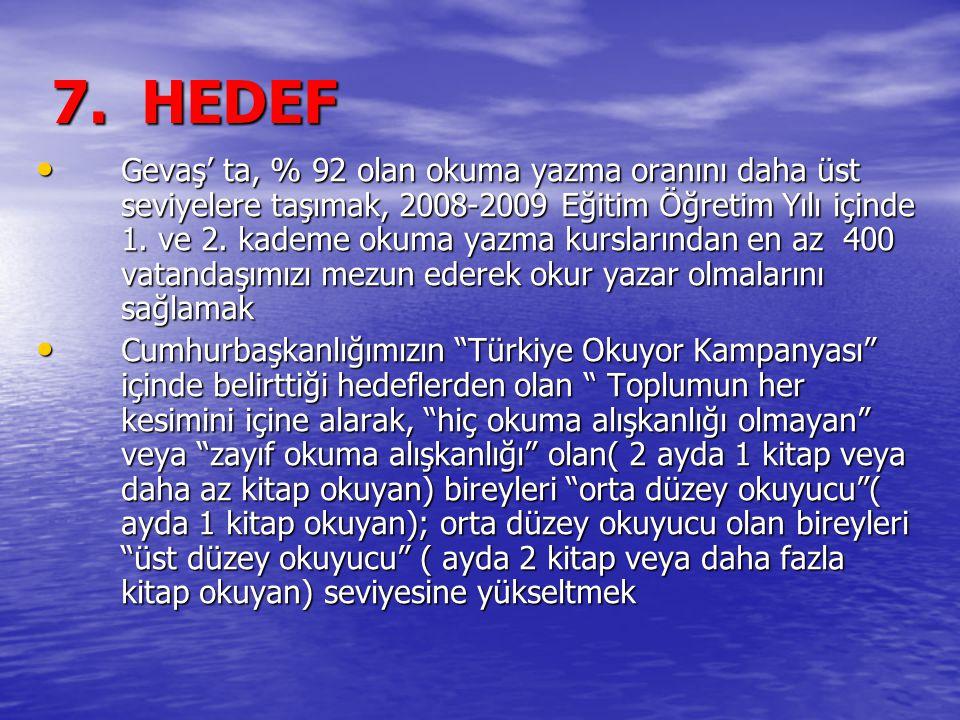 7. HEDEF