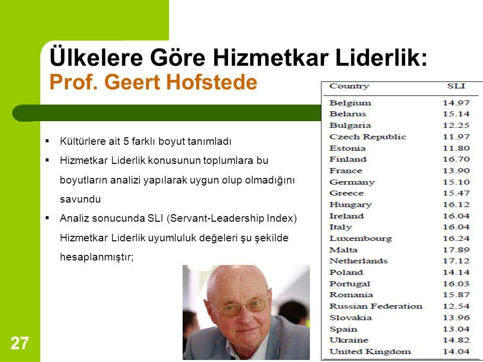 Ülkelere Göre Hizmetkar Liderlik: Prof. Geert Hofstede