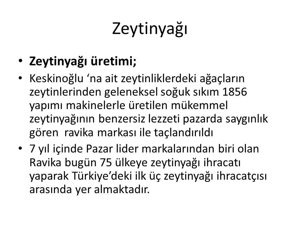 Zeytinyağı Zeytinyağı üretimi;