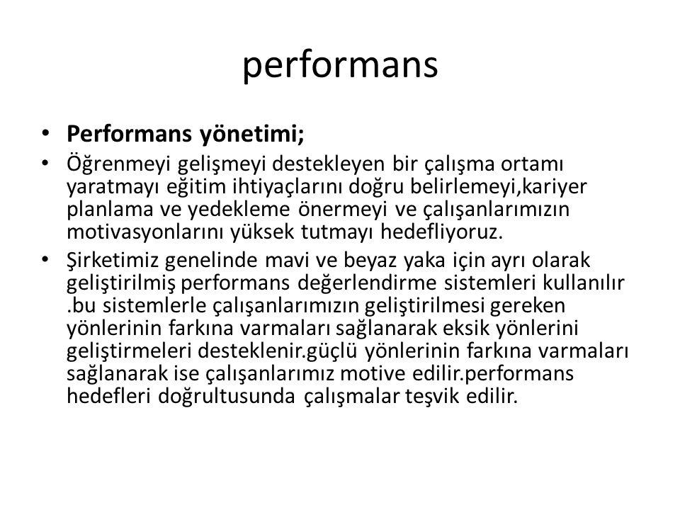 performans Performans yönetimi;