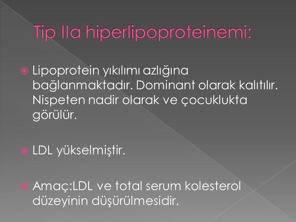 Tip IIa hiperlipoproteinemi: