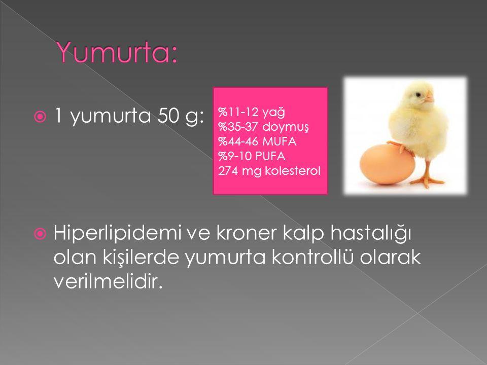 Yumurta: %11-12 yağ. %35-37 doymuş %44-46 MUFA %9-10 PUFA. 274 mg kolesterol. 1 yumurta 50 g: