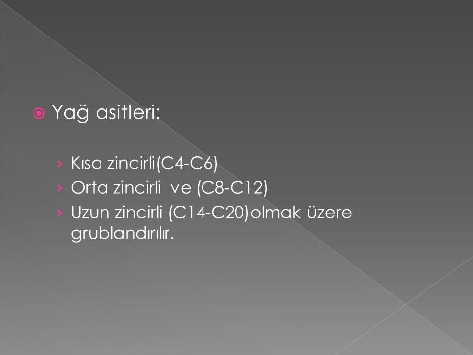 Yağ asitleri: Kısa zincirli(C4-C6) Orta zincirli ve (C8-C12)