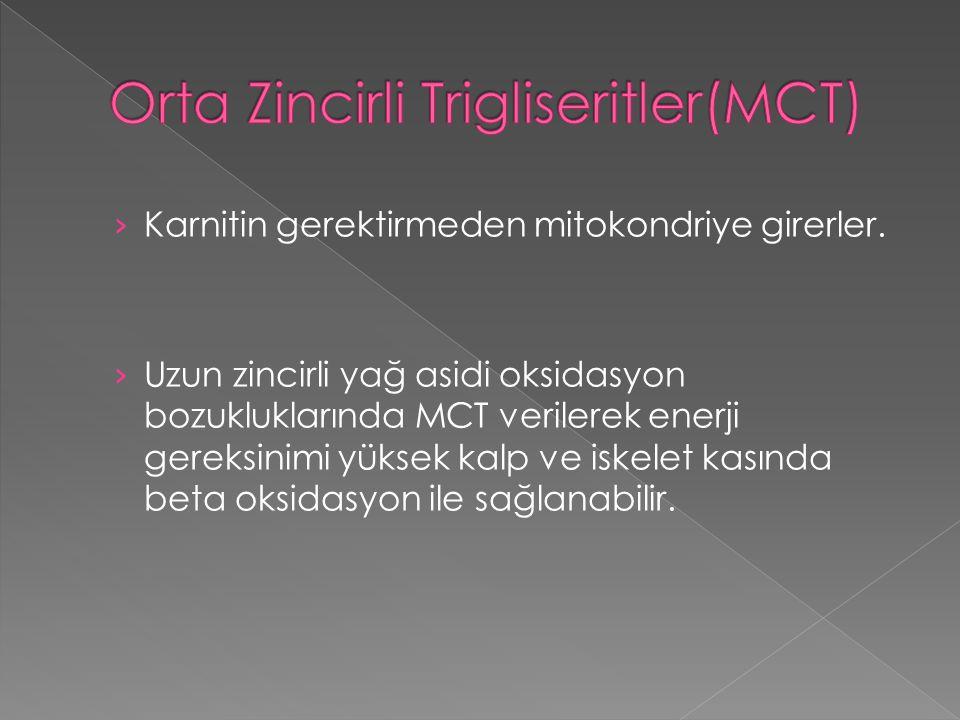 Orta Zincirli Trigliseritler(MCT)