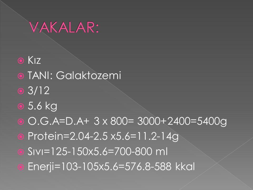 VAKALAR: Kız TANI: Galaktozemi 3/12 5.6 kg