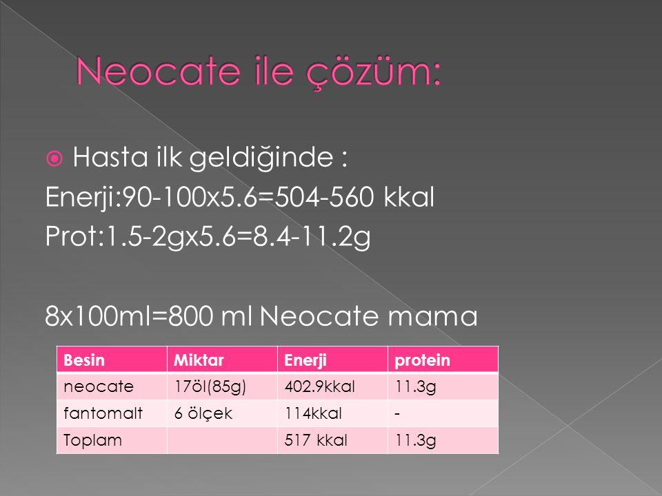 Neocate ile çözüm: Hasta ilk geldiğinde :