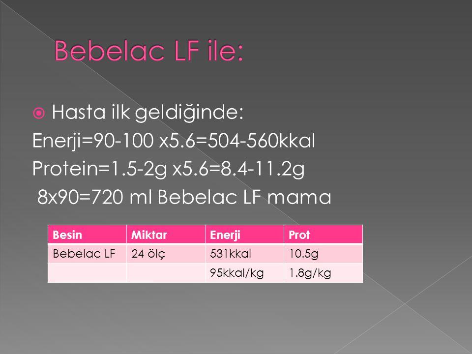 Bebelac LF ile: Hasta ilk geldiğinde: Enerji=90-100 x5.6=504-560kkal
