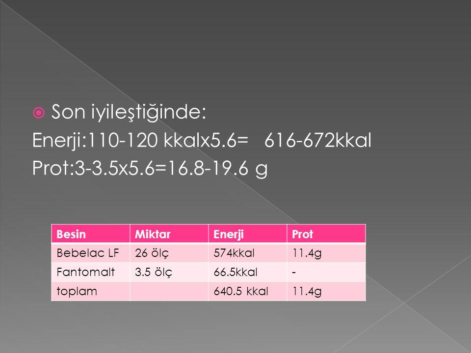 Son iyileştiğinde: Enerji:110-120 kkalx5.6= 616-672kkal