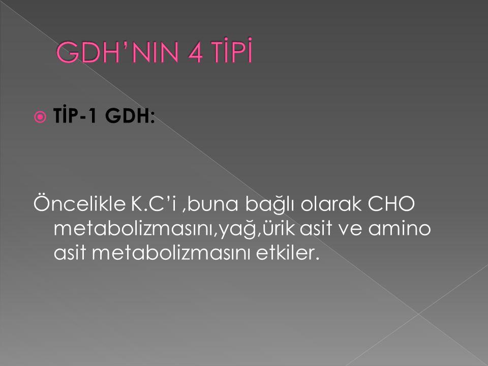 GDH'NIN 4 TİPİ TİP-1 GDH: Öncelikle K.C'i ,buna bağlı olarak CHO metabolizmasını,yağ,ürik asit ve amino asit metabolizmasını etkiler.