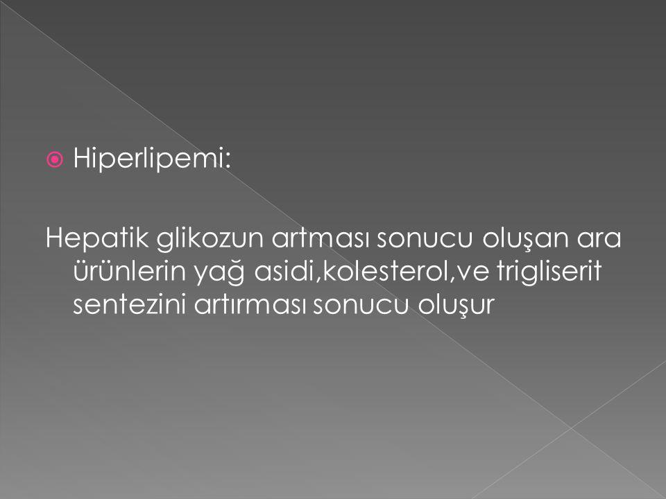 Hiperlipemi: Hepatik glikozun artması sonucu oluşan ara ürünlerin yağ asidi,kolesterol,ve trigliserit sentezini artırması sonucu oluşur.