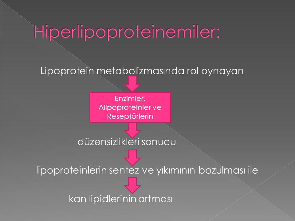 Hiperlipoproteinemiler: