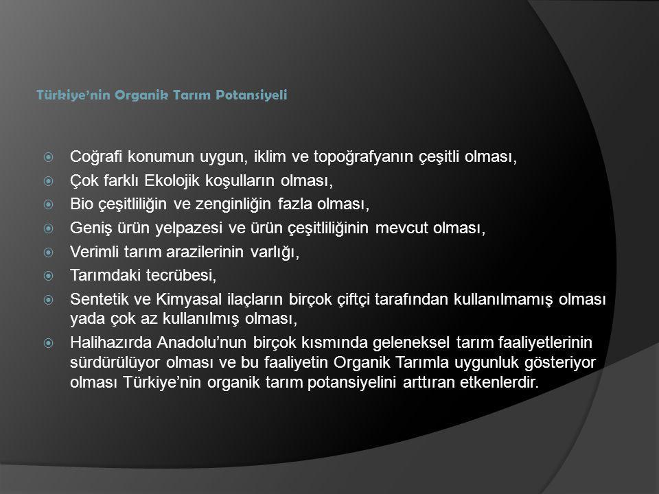 Türkiye'nin Organik Tarım Potansiyeli