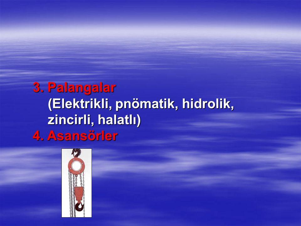 3. Palangalar (Elektrikli, pnömatik, hidrolik, zincirli, halatlı) 4. Asansörler