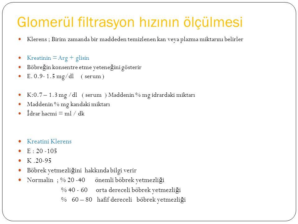 Glomerül filtrasyon hızının ölçülmesi