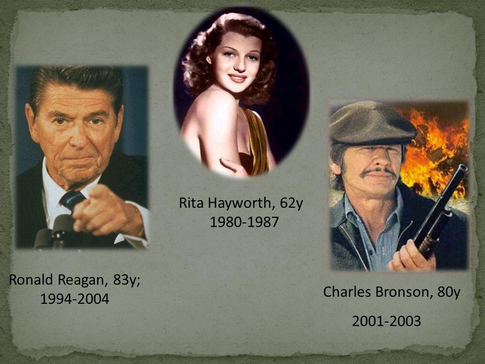 Rita Hayworth, 62y 1980-1987 Ronald Reagan, 83y; 1994-2004 Charles Bronson, 80y 2001-2003