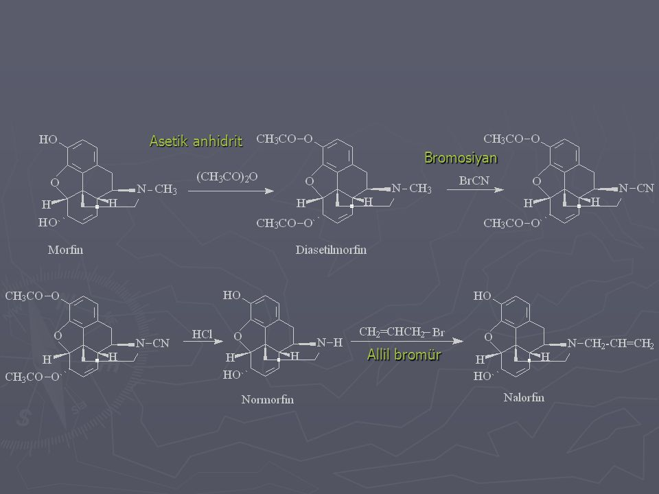 Asetik anhidrit Bromosiyan Allil bromür