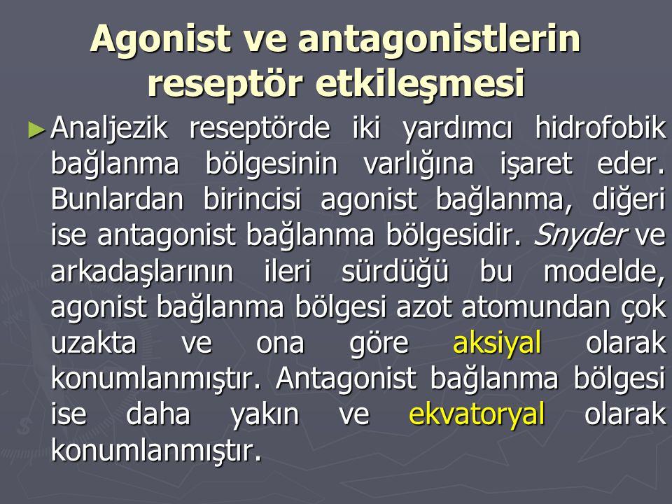 Agonist ve antagonistlerin reseptör etkileşmesi