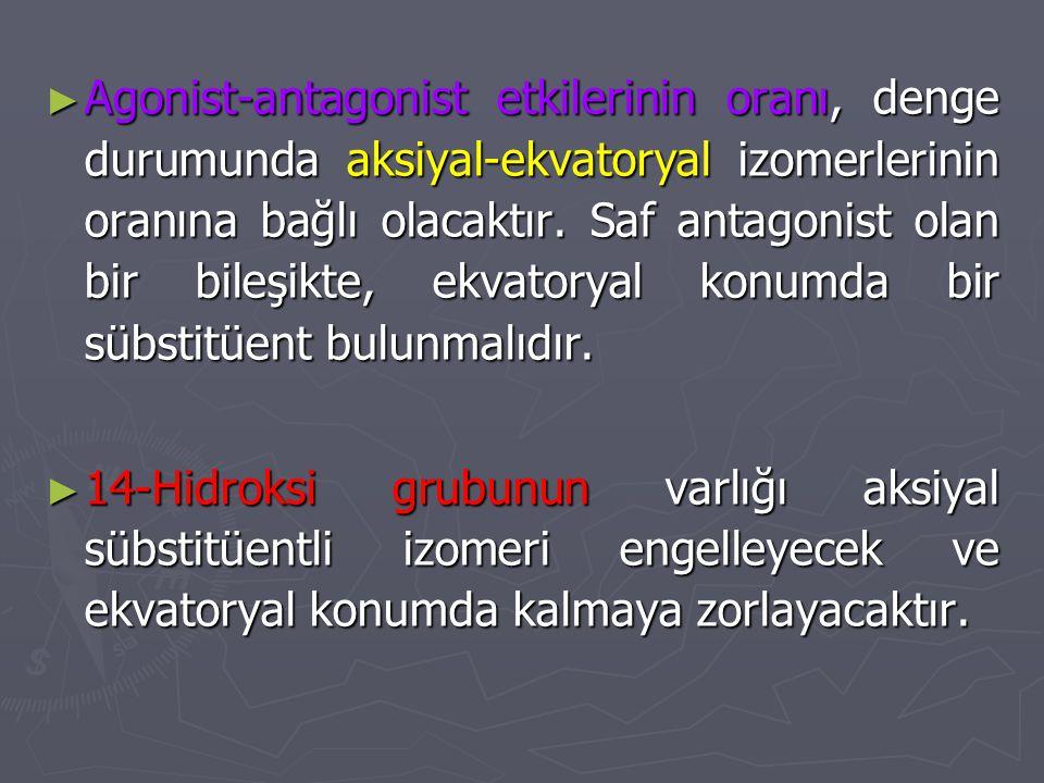 Agonist-antagonist etkilerinin oranı, denge durumunda aksiyal-ekvatoryal izomerlerinin oranına bağlı olacaktır. Saf antagonist olan bir bileşikte, ekvatoryal konumda bir sübstitüent bulunmalıdır.