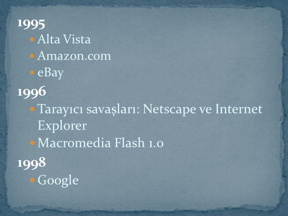 1995 1996 1998 Tarayıcı savaşları: Netscape ve Internet Explorer