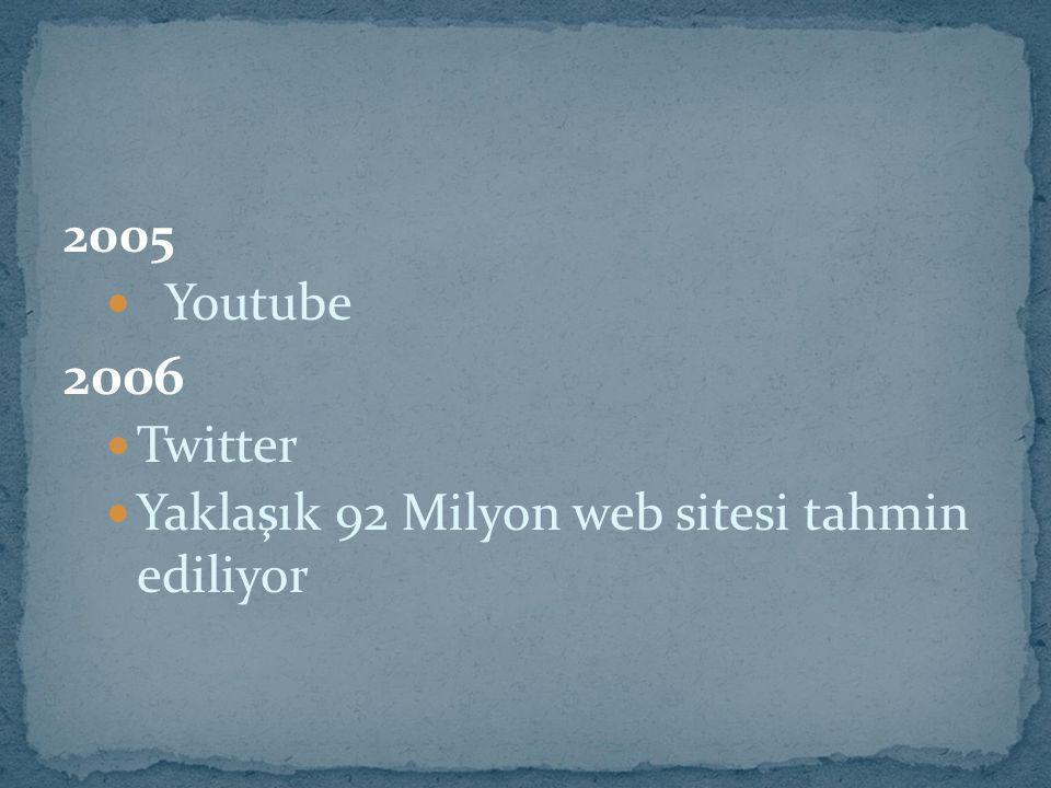 2005 Youtube 2006 Twitter Yaklaşık 92 Milyon web sitesi tahmin ediliyor