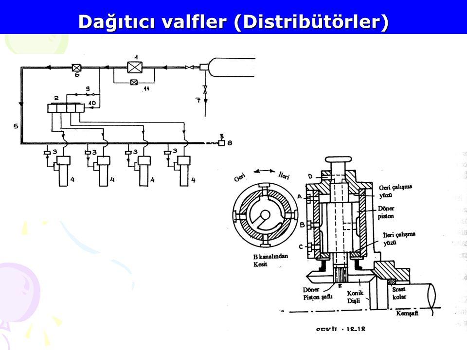 Dağıtıcı valfler (Distribütörler)