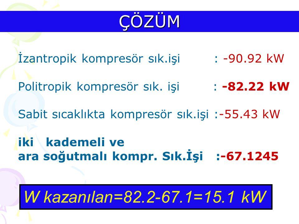 ÇÖZÜM W kazanılan=82.2-67.1=15.1 kW