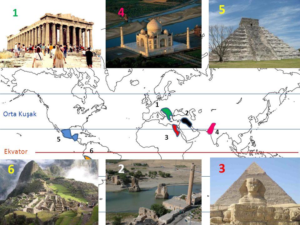 5 1 4 1 Orta Kuşak 2 4 3 5 Ekvator 6 6 2 3 Orta Kuşak