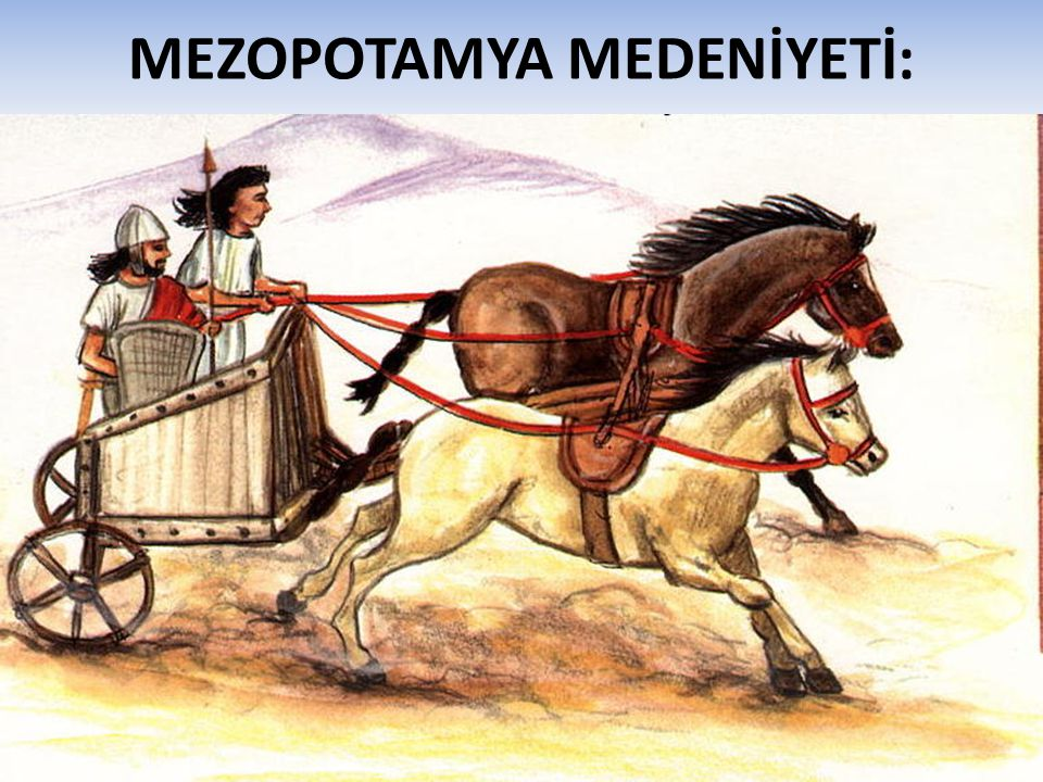 MEZOPOTAMYA MEDENİYETİ: