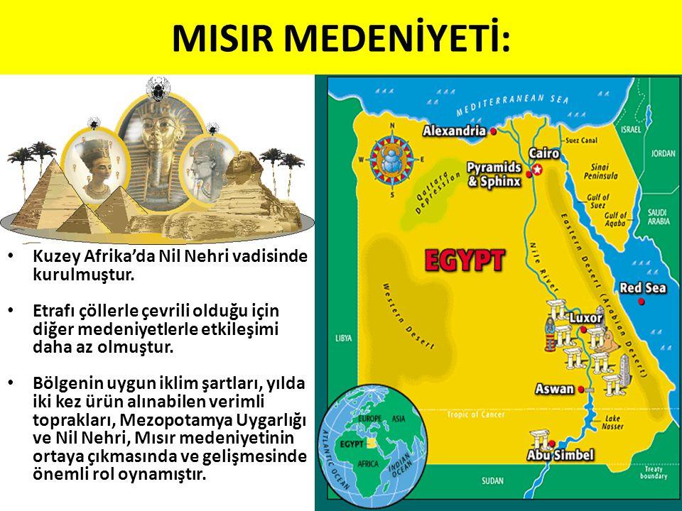 MISIR MEDENİYETİ: Kuzey Afrika'da Nil Nehri vadisinde kurulmuştur.