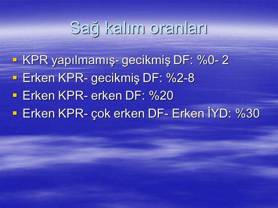 Sağ kalım oranları KPR yapılmamış- gecikmiş DF: %0- 2