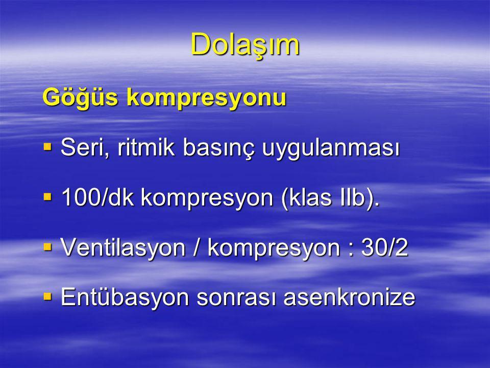 Dolaşım Göğüs kompresyonu Seri, ritmik basınç uygulanması