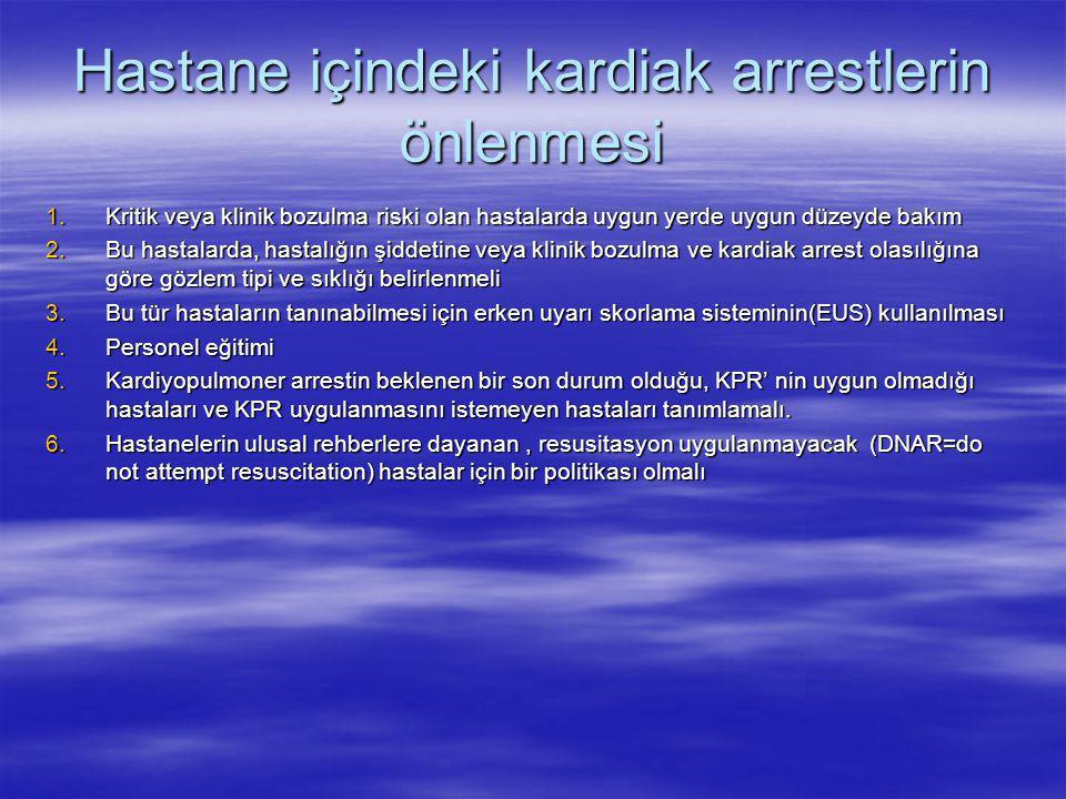 Hastane içindeki kardiak arrestlerin önlenmesi