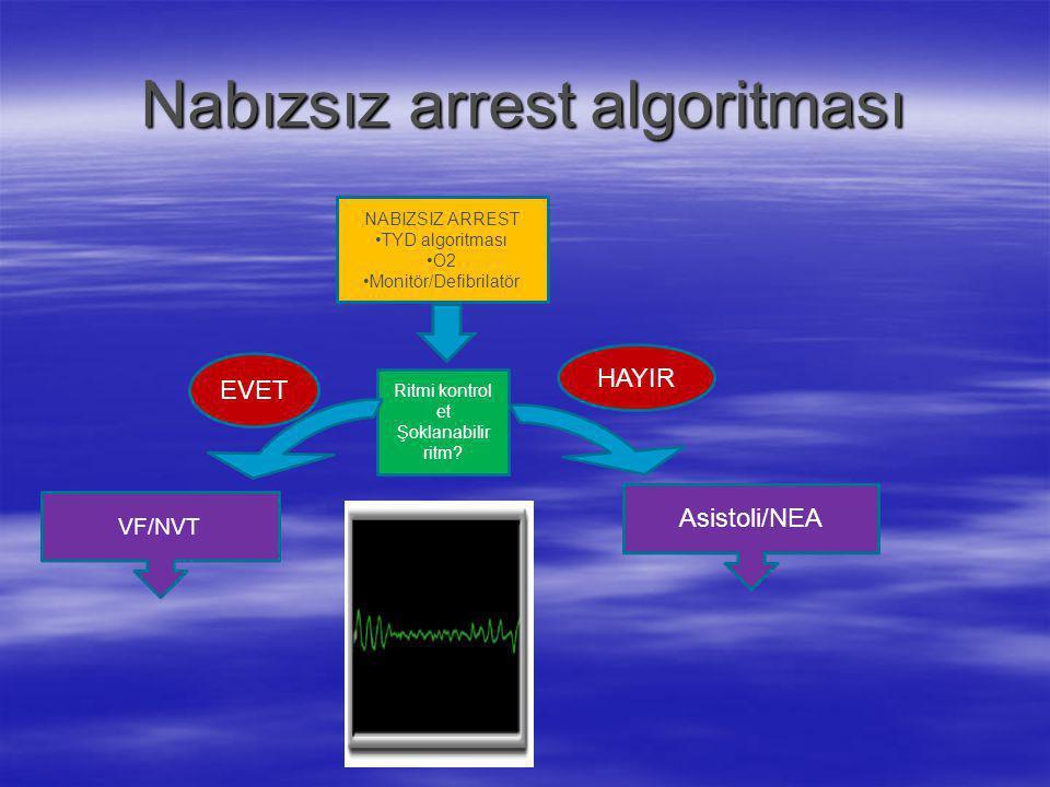 Nabızsız arrest algoritması