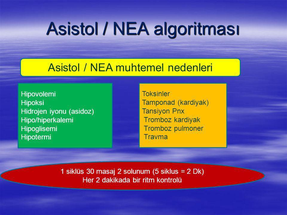 Asistol / NEA algoritması