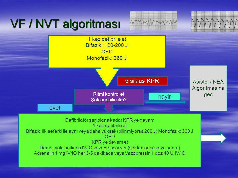 VF / NVT algoritması 5 siklus KPR hayir evet 1 kez defibrile et