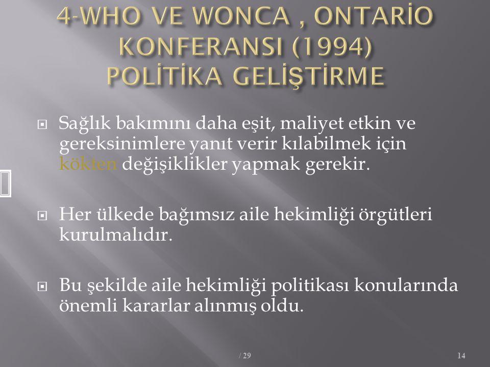 4-WHO VE WONCA , ONTARİO KONFERANSI (1994) POLİTİKA GELİŞTİRME