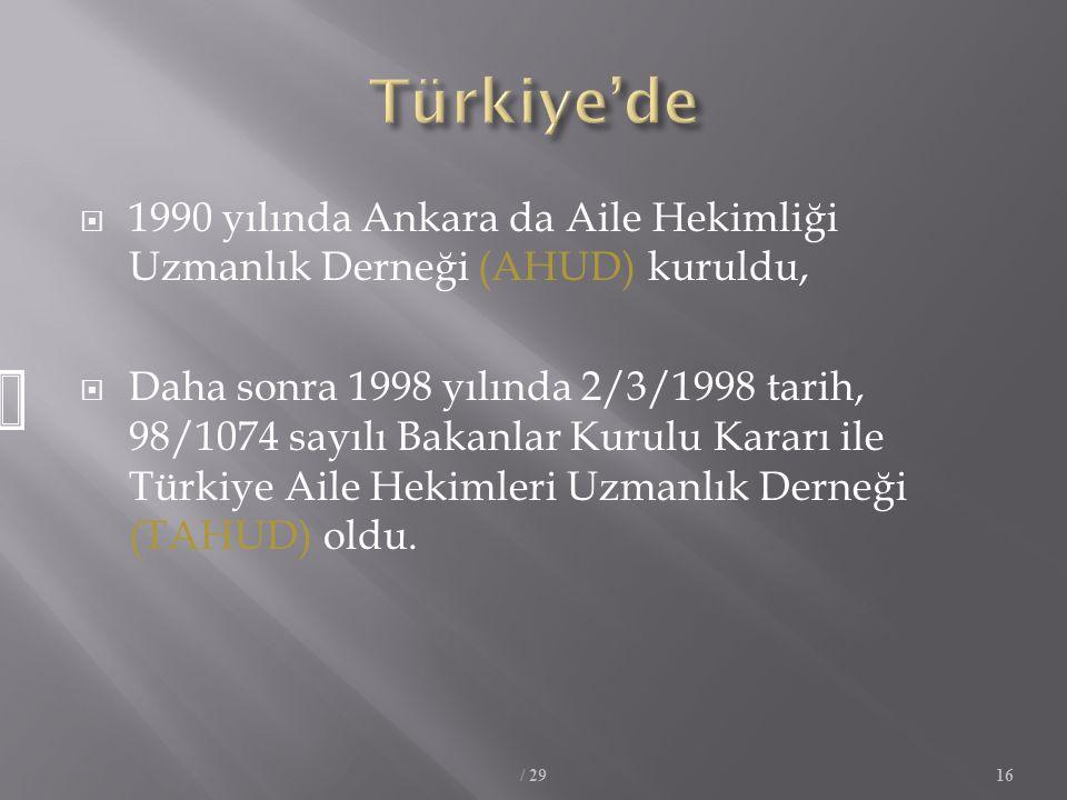 Türkiye'de 1990 yılında Ankara da Aile Hekimliği Uzmanlık Derneği (AHUD) kuruldu,