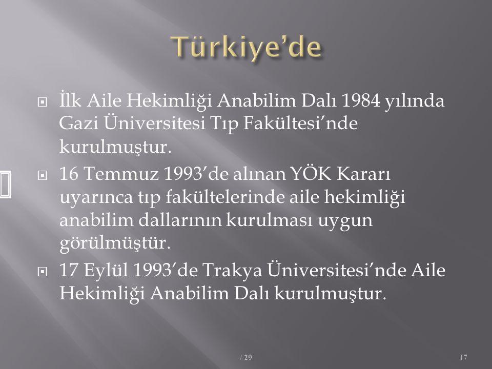 Türkiye'de İlk Aile Hekimliği Anabilim Dalı 1984 yılında Gazi Üniversitesi Tıp Fakültesi'nde kurulmuştur.