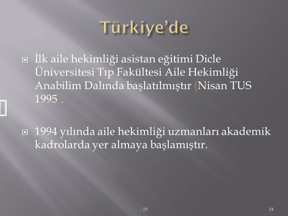 Türkiye'de İlk aile hekimliği asistan eğitimi Dicle Üniversitesi Tıp Fakültesi Aile Hekimliği Anabilim Dalında başlatılmıştır (Nisan TUS 1995).