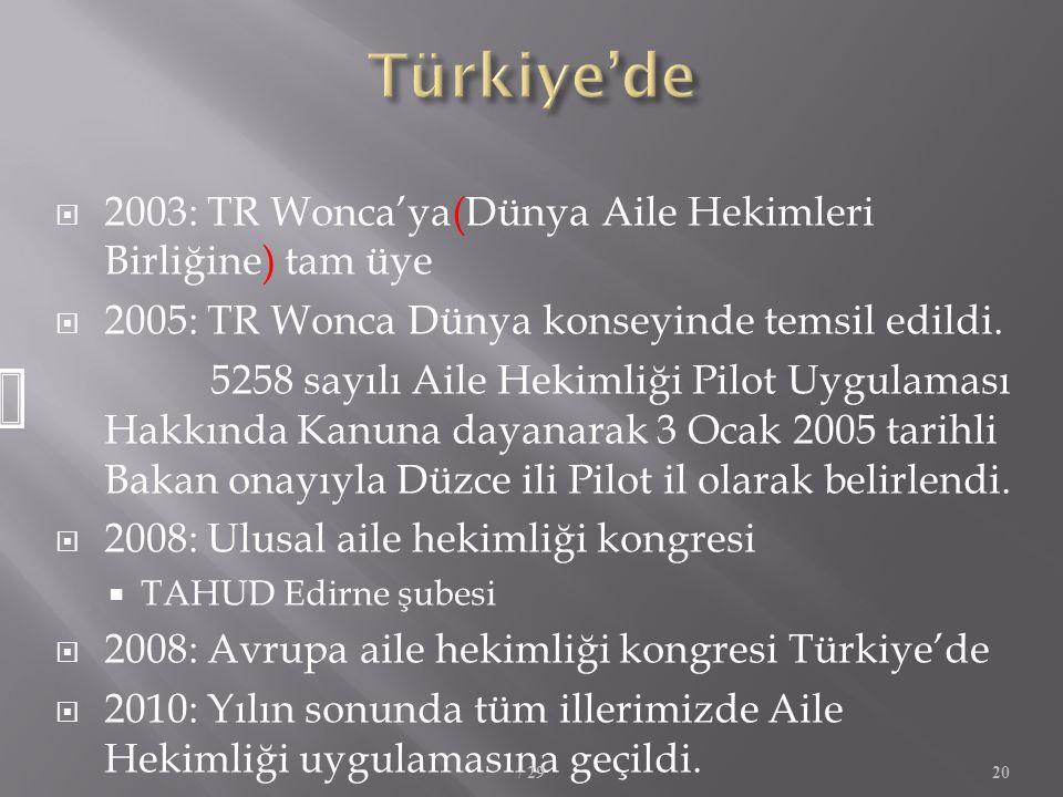 Türkiye'de 2003: TR Wonca'ya(Dünya Aile Hekimleri Birliğine) tam üye