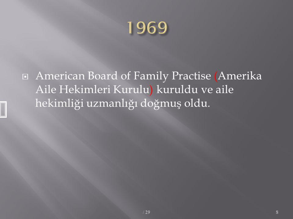 1969 American Board of Family Practise (Amerika Aile Hekimleri Kurulu) kuruldu ve aile hekimliği uzmanlığı doğmuş oldu.