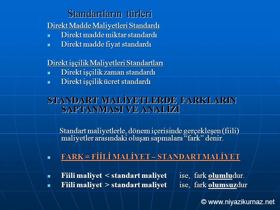 Standartların türleri