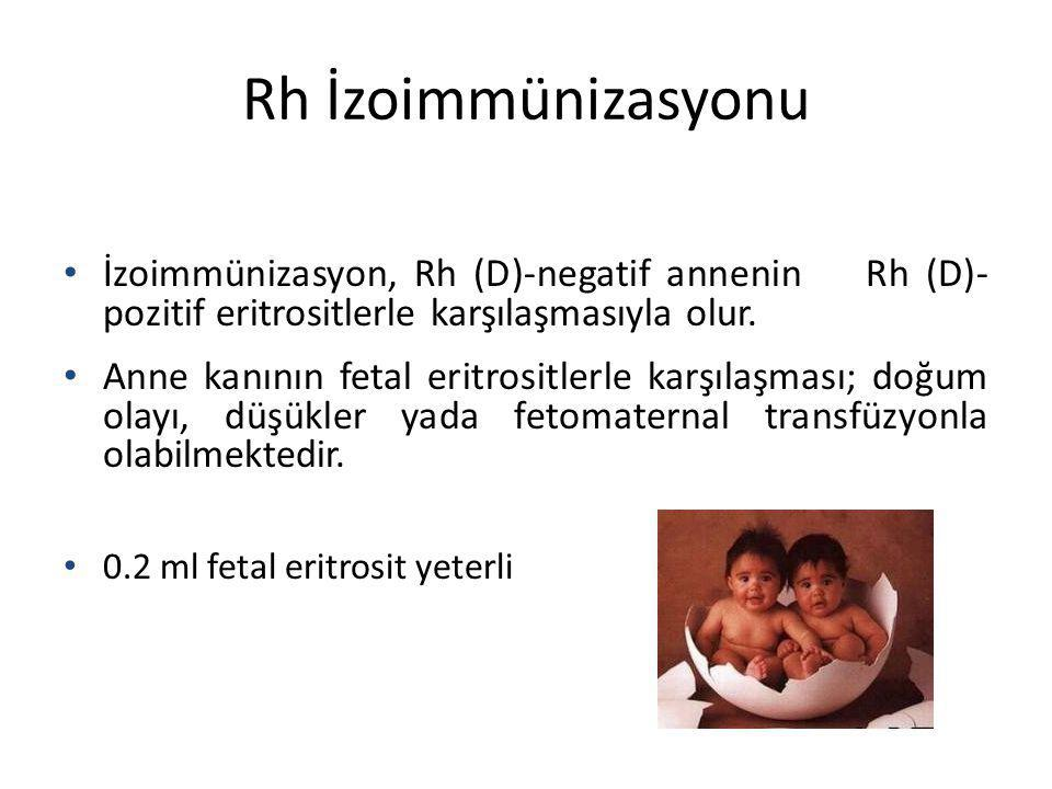 Rh İzoimmünizasyonu İzoimmünizasyon, Rh (D)-negatif annenin Rh (D)-pozitif eritrositlerle karşılaşmasıyla olur.