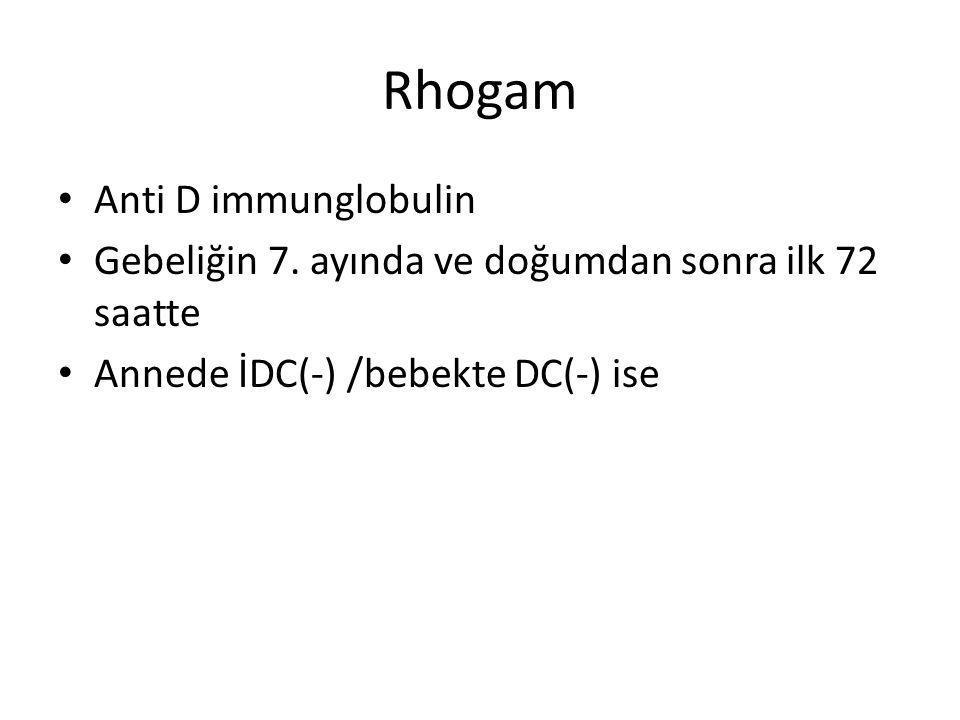 Rhogam Anti D immunglobulin