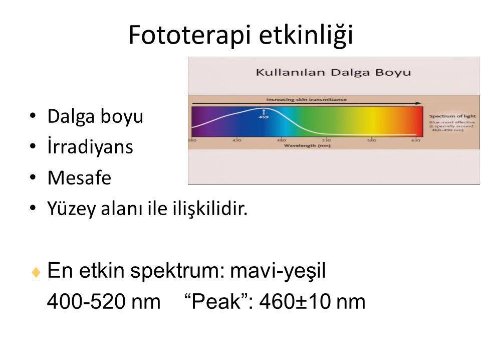 Fototerapi etkinliği Dalga boyu İrradiyans Mesafe