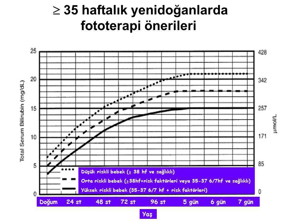  35 haftalık yenidoğanlarda fototerapi önerileri