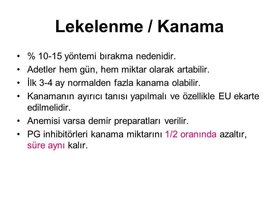 Lekelenme / Kanama % 10-15 yöntemi bırakma nedenidir.