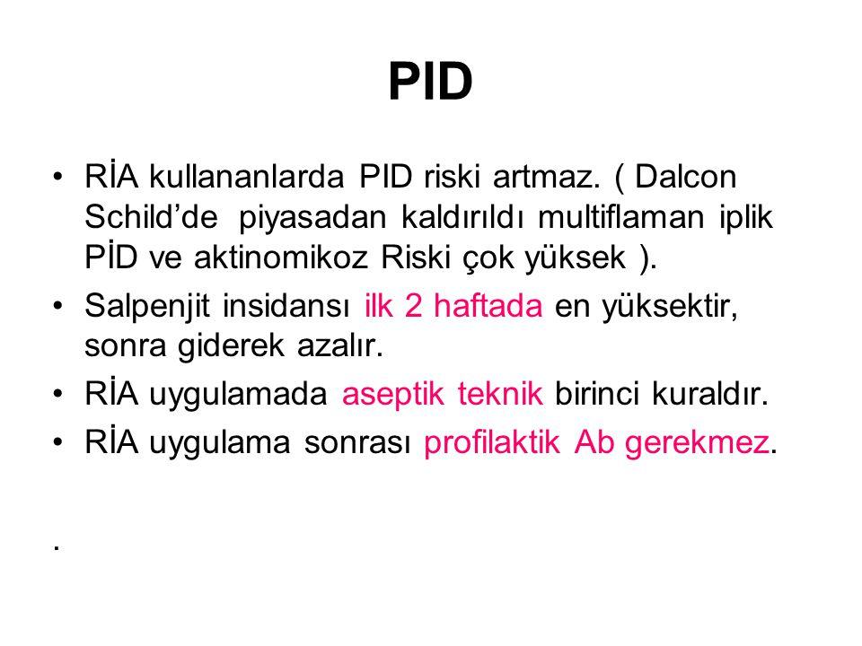 PID RİA kullananlarda PID riski artmaz. ( Dalcon Schild'de piyasadan kaldırıldı multiflaman iplik PİD ve aktinomikoz Riski çok yüksek ).