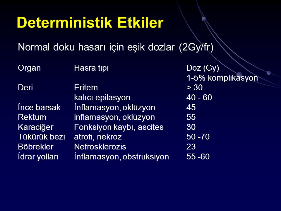 Deterministik Etkiler