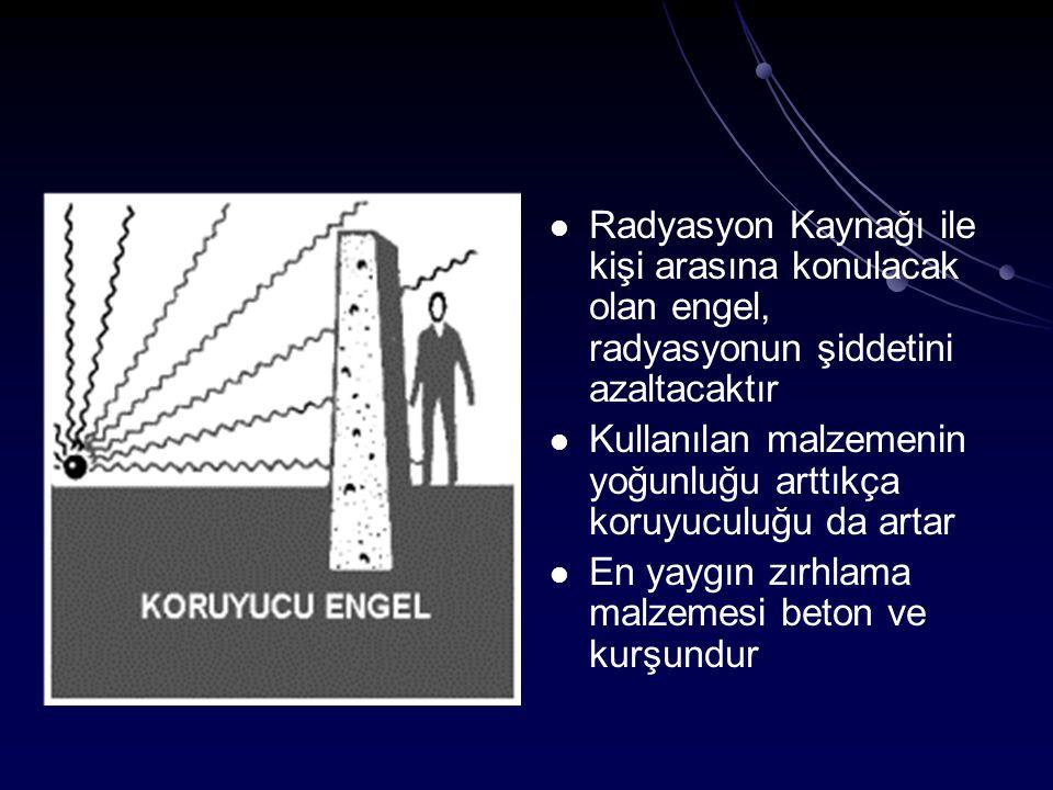 Radyasyon Kaynağı ile kişi arasına konulacak olan engel, radyasyonun şiddetini azaltacaktır